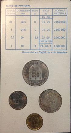 Colecção Hóquei em Patins 1982